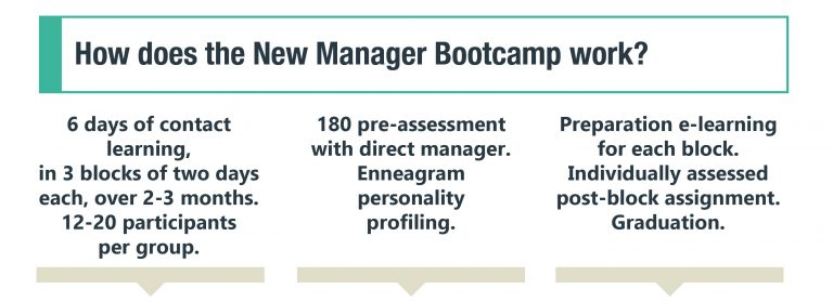New Manager Bootcamp
